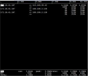 iftop对linux网络流量实时监控