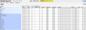 JavaWeb项目架构之Elasticsearch日志处理系统