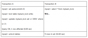 MySQL 表锁和行锁机制