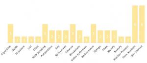 值得收藏的45个Python优质资源(附链接)