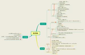 集合框架源码学习之ArrayList