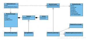 阿里巴巴开源框架JarsLink