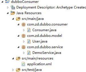 Spring+Dubbo+Zookeeper简单框架与使用