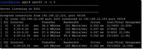 Linux网络性能评估工具 Iperf安装使用详解