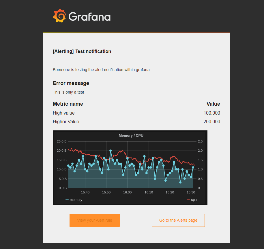 Grafana+Telegraf+Influxdb监控Tomcat集群方案
