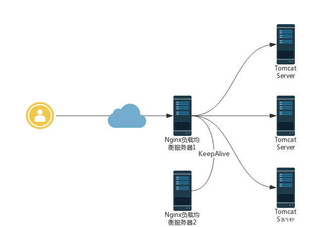 大数据采集、清洗、处理:使用MapReduce进行离线数据分析完整案例
