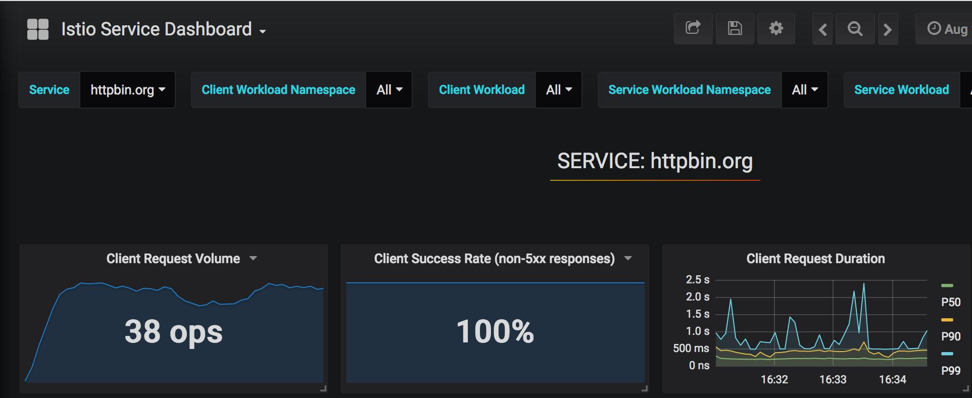 Istio 小入门 —— ServiceEntry 的对外通信