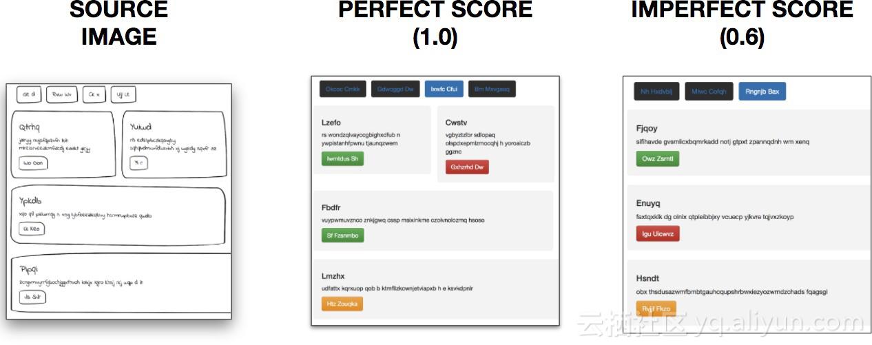 (Keras)基于深度学习SketchCode将线框原型图转换成HTML代码