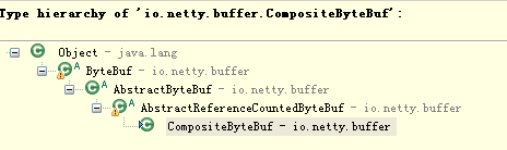 Netty 系列之 Netty 高性能之道