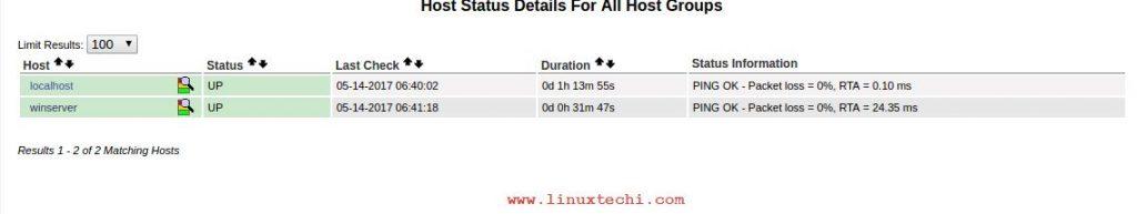 CentOS 7上安装和配置Nagios Core 4